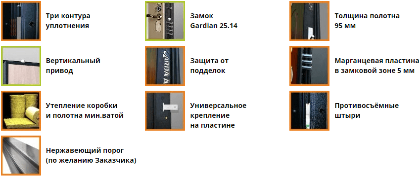 garda-s5