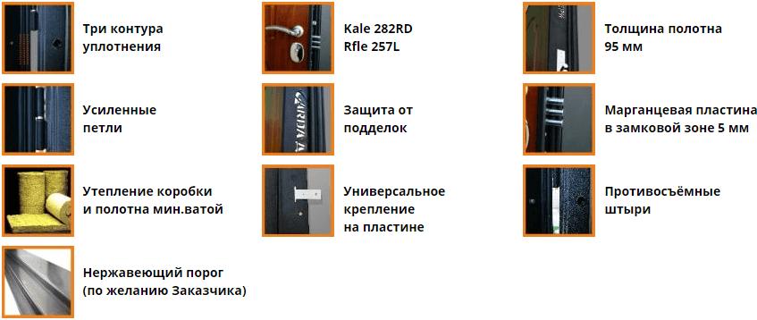 garda-s7